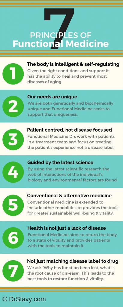 principles of functional medicine